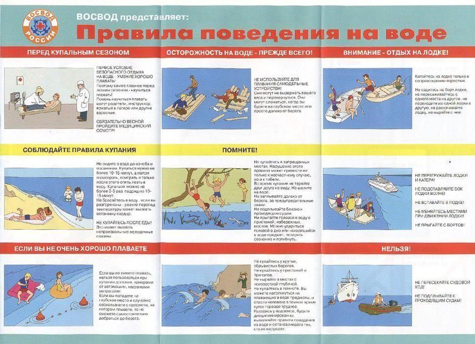 Правила охраны жизни людей на водах рб